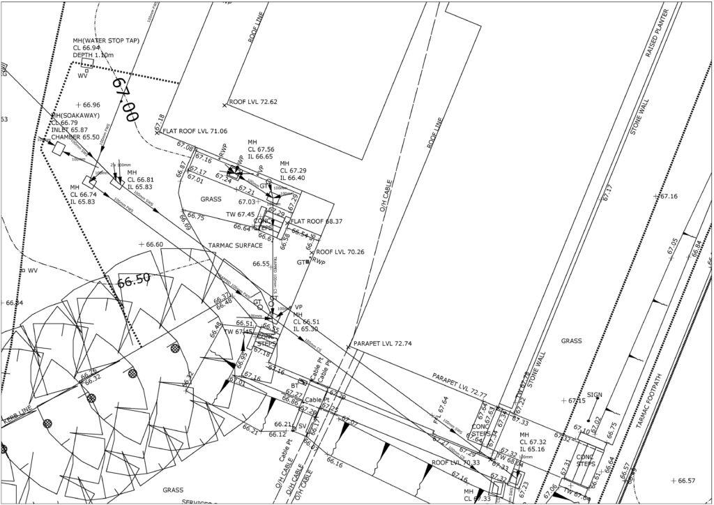 A drainage survey
